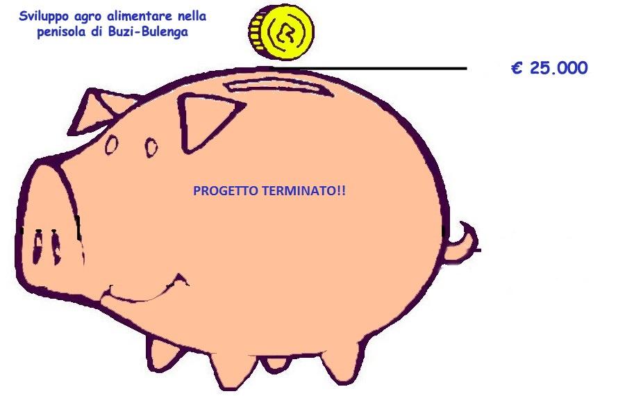 salvadanaio_Sviluppo_Agro_Alimentare_20000